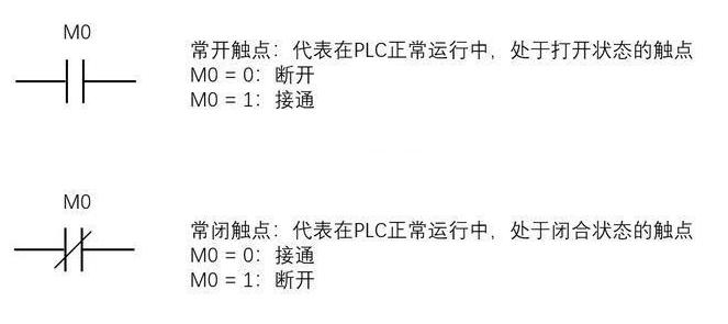 三菱PLC中辅助继电器M的用法