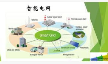 第三次能源革命将加速我国能源行业的发展