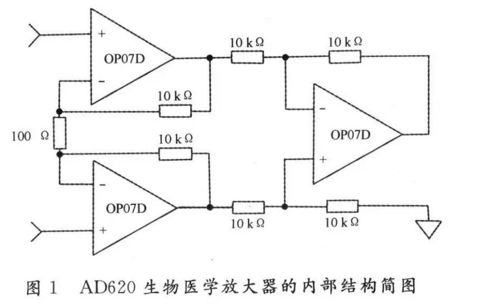 如何设计一种心电信号采集放大电路详细方法说明