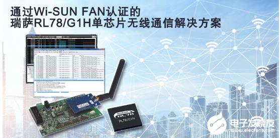 基于RL78/G1H的sub-GHz无线解决方案...