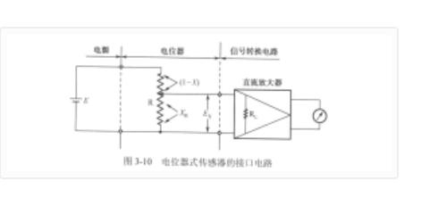 电位器检测变位的电路原理