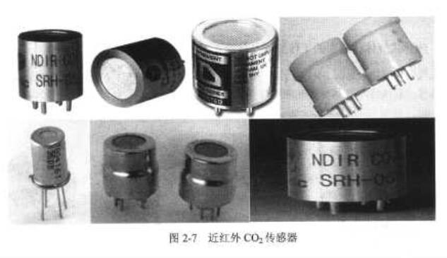 红外气体传感器的工作原理