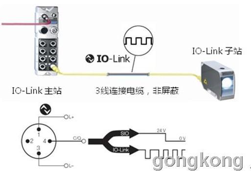 IO-Link智能傳感器在各種執行器設備中的應用解析