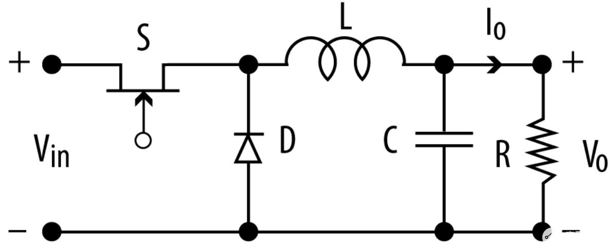 DCDC-BUCK中电感的选型思考