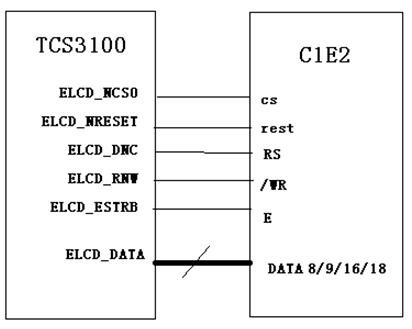 rgb接口和mcu接口有什么不一样