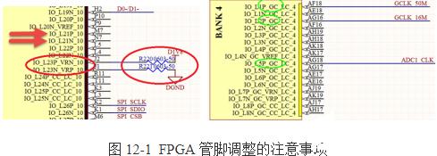 調整FPGA管腳之前 需要注意以下事項