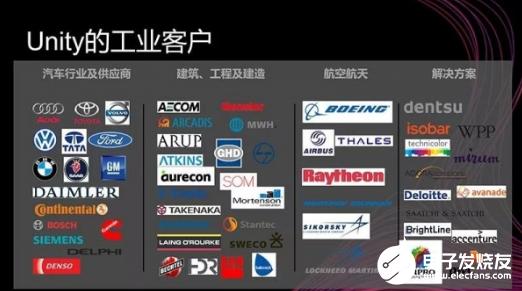 Unity带来AR/VR技术 为汽车行业发展加速