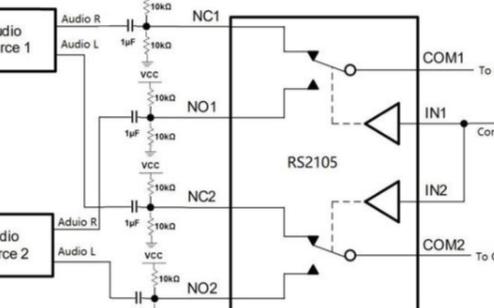 简析模拟开关切换音频信号的设计方法
