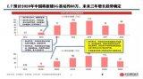 电联共建共享一张5G网 中国移动领跑5G