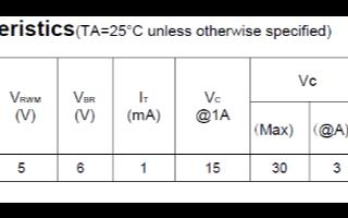 超小超低电容ESD ULC0521CDN