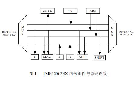 華為硬件工程師的手冊免費下載