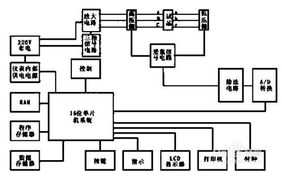 变压器变比测试仪接线方法