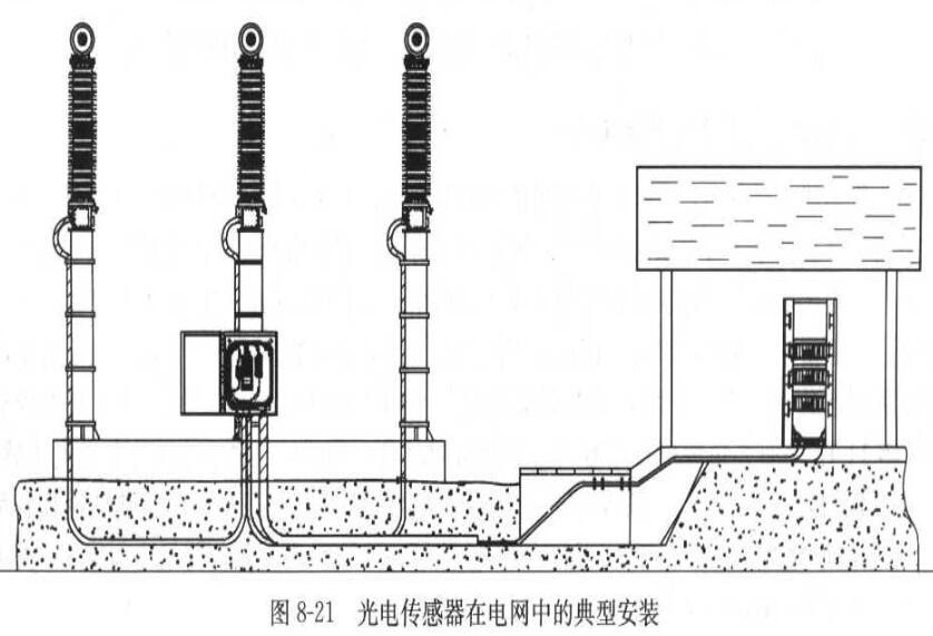 光电传感器的安装方法