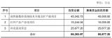 武汉华中数控计划斥资1.52亿元投入红外产品化项目