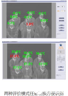 AI+大数据助力下 红外测温产品将成为防疫一线的...