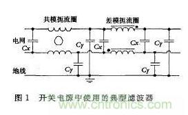 通信开关电源的特性以及抑制电磁干扰的技术解析