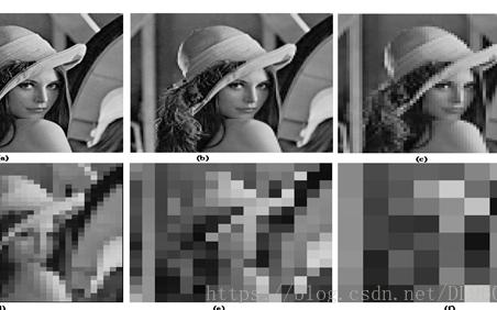 基于计算机的图像处理方法