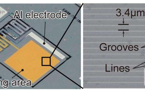 基于MEMS技术的等离激元近红外光谱仪制造