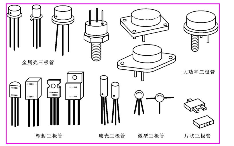 三极管的识别与检测详细说明