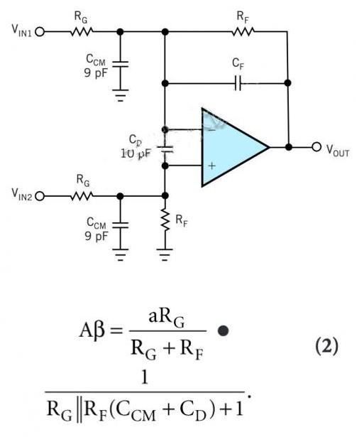 设计运算放大器时 电容会产生以下影响