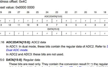 STM32F1的ADC2如何使用DMA功能 USART过载错误Overrun error
