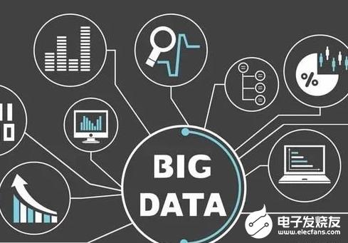 大数据与人工智能密不可分 大数据的发展离不开人工智能的助力