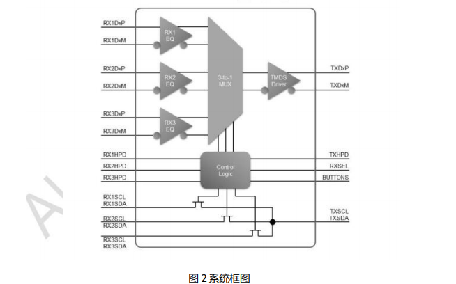 AG7111开关转换器的中文数据手册免费下载