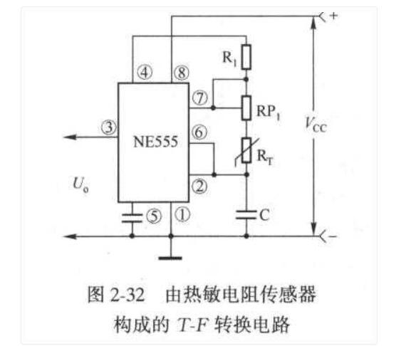 热敏电阻传感器构成的T-F转换电路