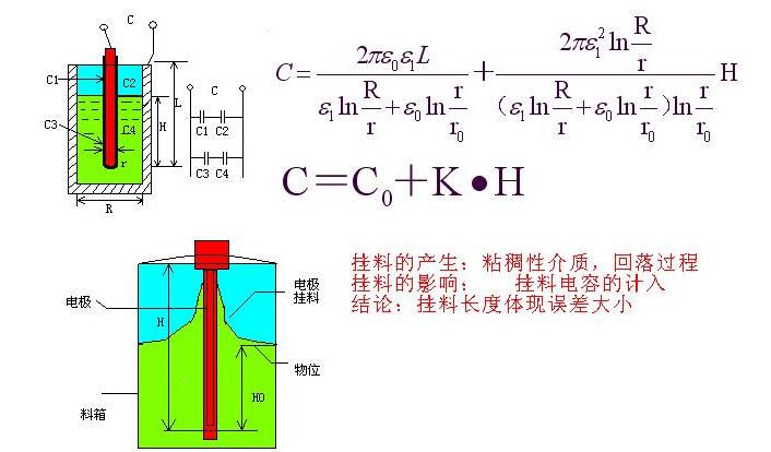 從(cong)模型分析到實際電路(lu)的調(diao)試設計