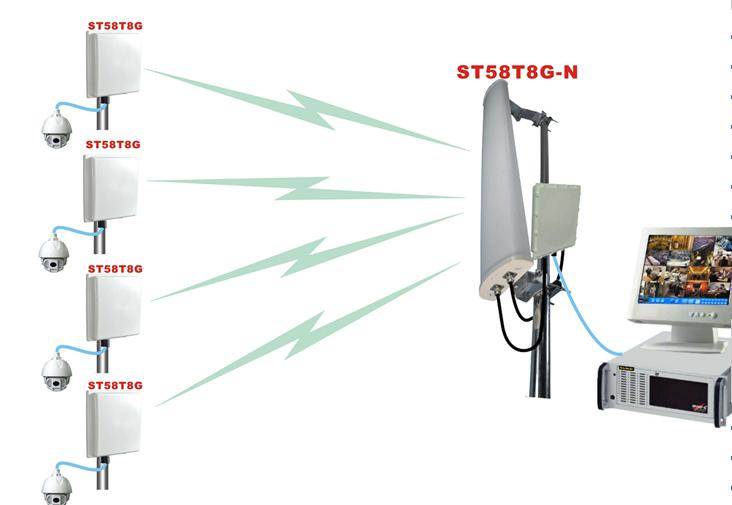 无线网桥点对多点模式有什么需要注意的