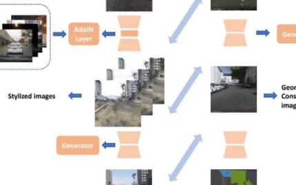 新算法可以增强无人汽车在仿真环境中的训练效果