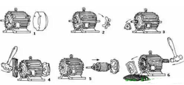 三相异步电动机安装步骤_三相异步电动机故障检查方法
