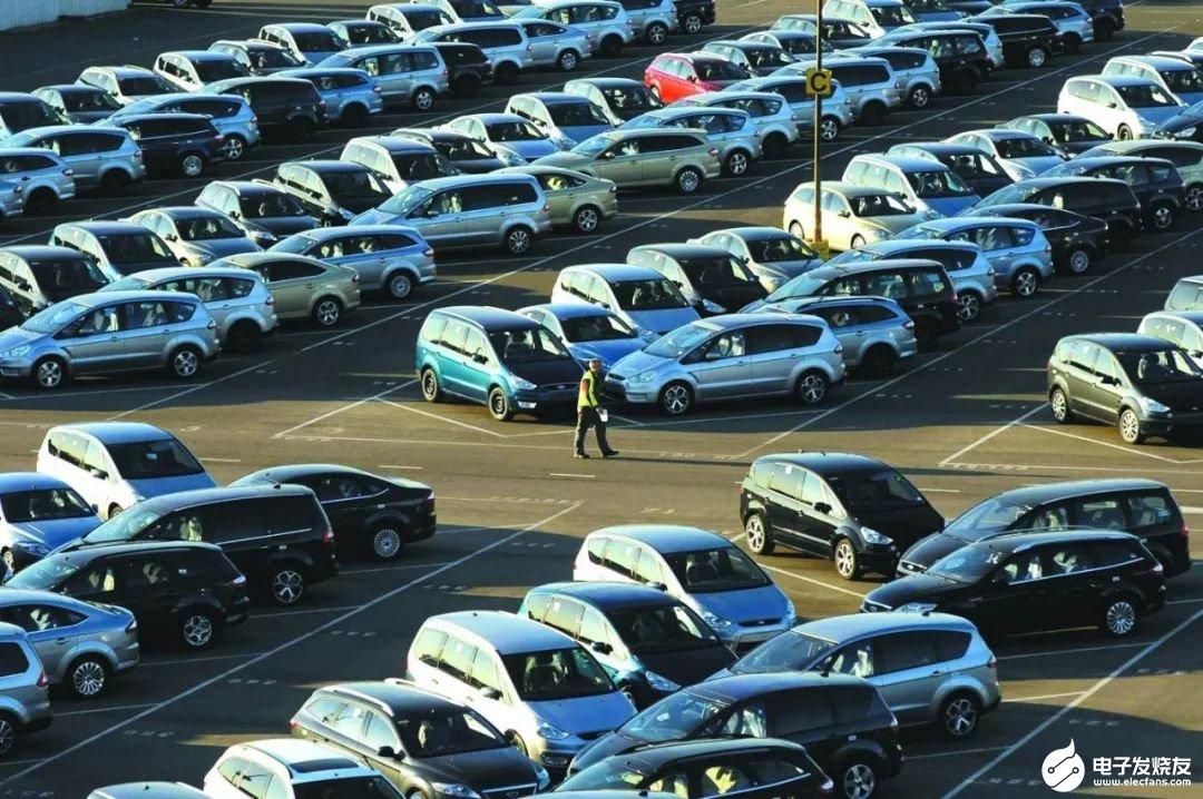 中国汽车市场规模有多大