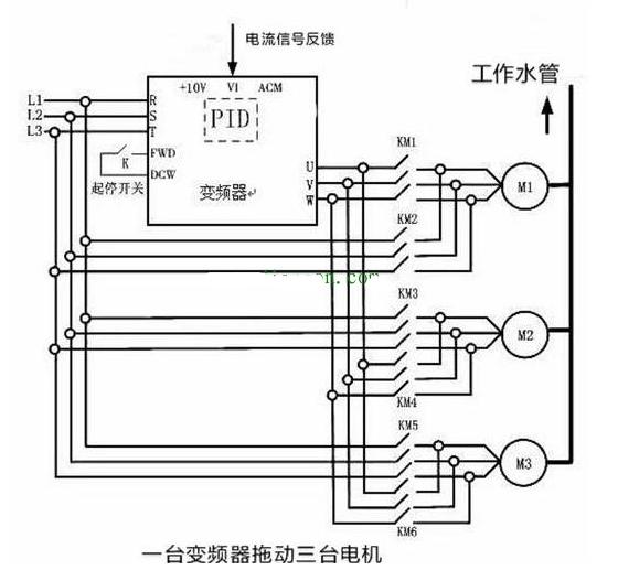 变频器的输出功率该如何选择?