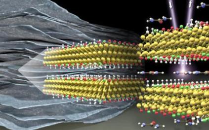 MXene材料将成为未来储能的新兴领域