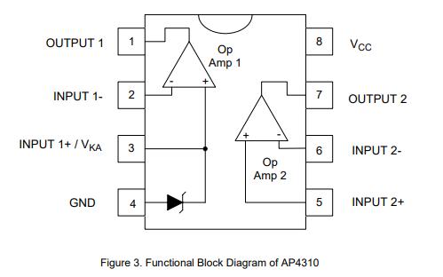AP4310双运算放大器的数据手册免费下载