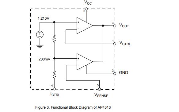 AP4313恒压恒流控制器的数据手册免费下载