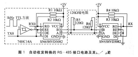 零延时RS-485接口是一种基于平衡发送和差分接...