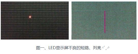 LED室内显示屏加强防护等级 表面覆膜解决方案能有效解决问题