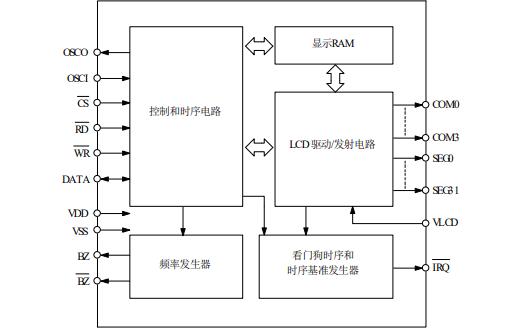 VK1056 LCD控制驱动电路的数据手册