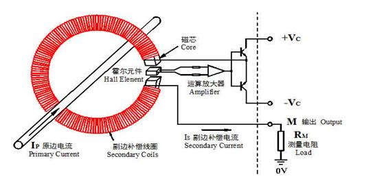 霍尔电流传感器是怎样工作的