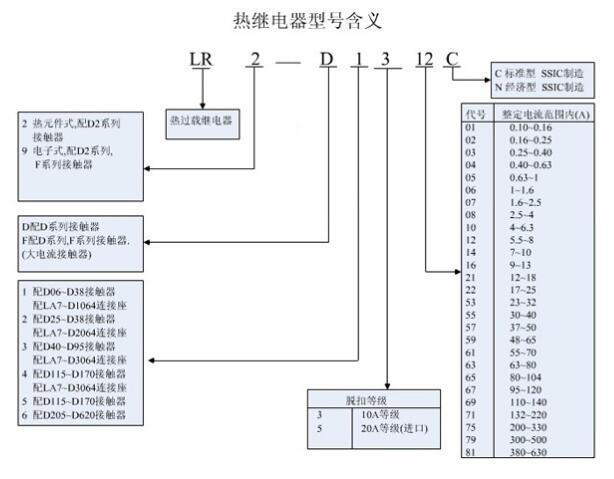 热继电器铭牌参数及含义_热继电器常用规格型号