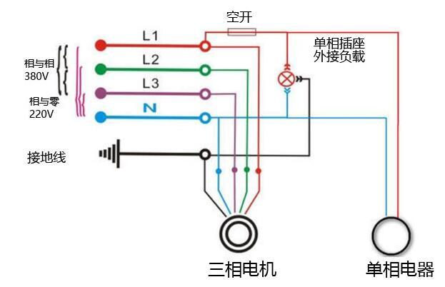 三相线分别什么颜色_三相电线的接法图解