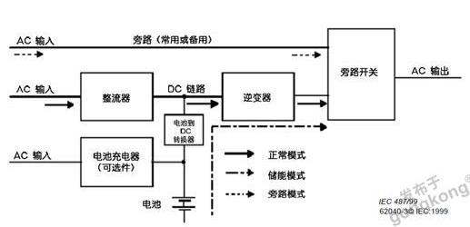 电量传感器在数据中心不间断电源系统中的应用解析