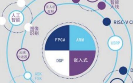 产业2.0趋势下,FPGA与IC设计未来不可或缺