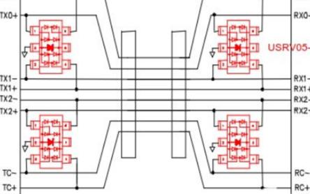 雷卯DVI接口靜電保護方案