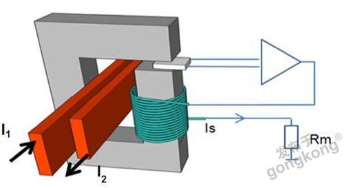 基于霍爾效應的閉環傳感器在檢測漏電流中的應用解析