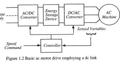 矢量控制与交流传动系统动力学
