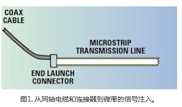 印刷电路板PCB信号注入的方法解析