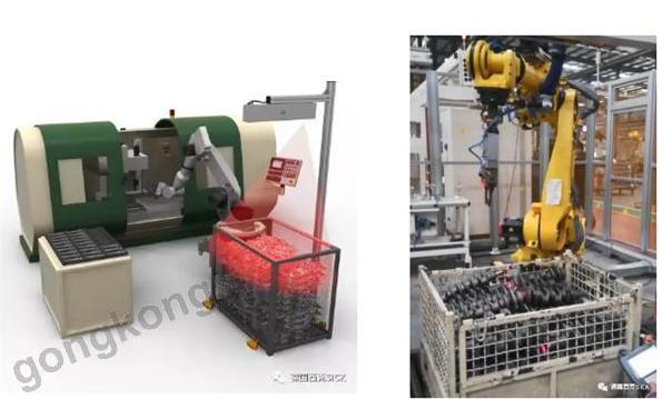 PLB系列机器人3D视觉定位系统的工作原理解析
